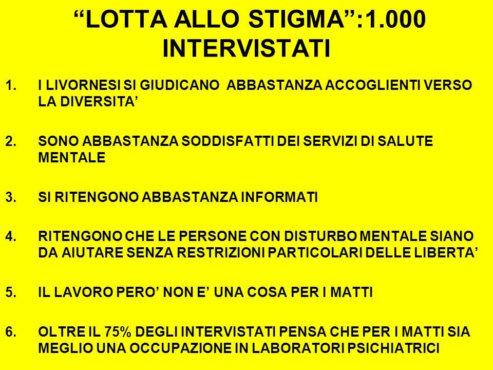 LOTTA ALLO STIGMA:1.000 INTERVISTATI 1.I LIVORNESI SI GIUDICANO ABBASTANZA ACCOGLIENTI VERSO LA DIVERSITA 2.SONO ABBASTANZA SODDISFATTI DEI SERVIZI DI SALUTE MENTALE 3.SI RITENGONO ABBASTANZA INFORMATI 4.RITENGONO CHE LE PERSONE CON DISTURBO MENTALE SIANO DA AIUTARE SENZA RESTRIZIONI PARTICOLARI DELLE LIBERTA 5.IL LAVORO PERO NON E UNA COSA PER I MATTI 6.OLTRE IL 75% DEGLI INTERVISTATI PENSA CHE PER I MATTI SIA MEGLIO UNA OCCUPAZIONE IN LABORATORI PSICHIATRICI