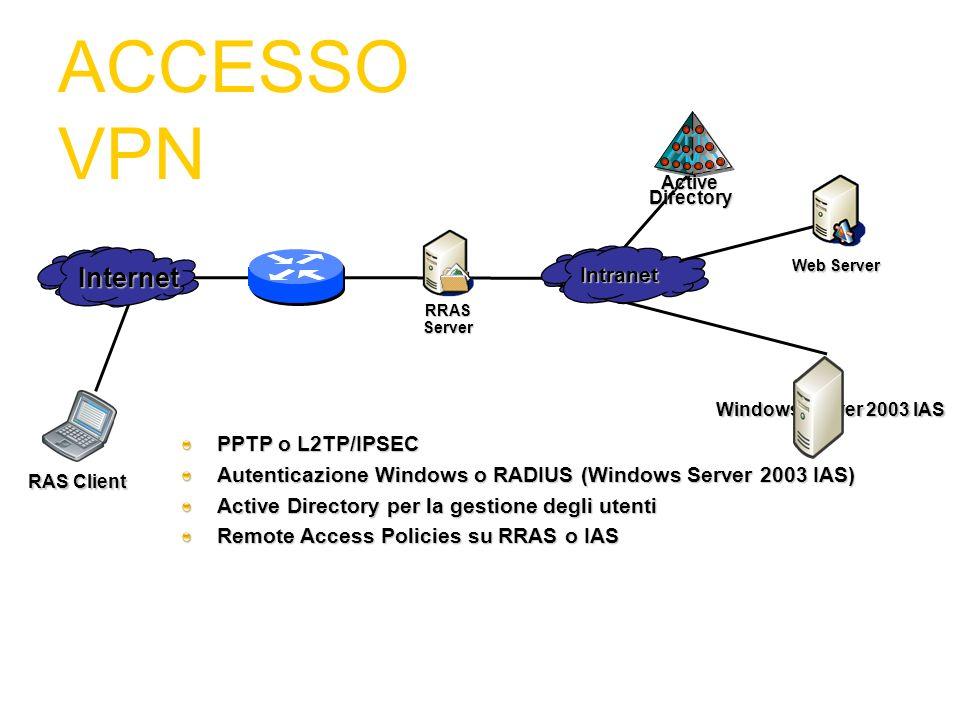 ACCESSO VPN ActiveDirectory PPTP o L2TP/IPSEC Autenticazione Windows o RADIUS (Windows Server 2003 IAS) Active Directory per la gestione degli utenti