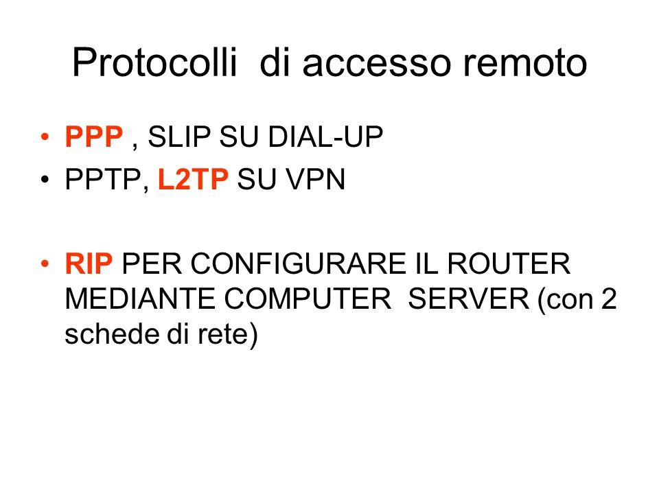 Protocolli di accesso remoto PPP, SLIP SU DIAL-UP PPTP, L2TP SU VPN RIP PER CONFIGURARE IL ROUTER MEDIANTE COMPUTER SERVER (con 2 schede di rete)