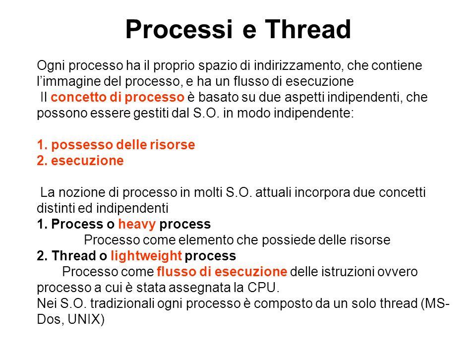 Ogni processo ha il proprio spazio di indirizzamento, che contiene limmagine del processo, e ha un flusso di esecuzione Il concetto di processo è basa