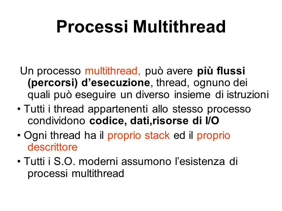 Processi Multithread Un processo multithread, può avere più flussi (percorsi) desecuzione, thread, ognuno dei quali può eseguire un diverso insieme di