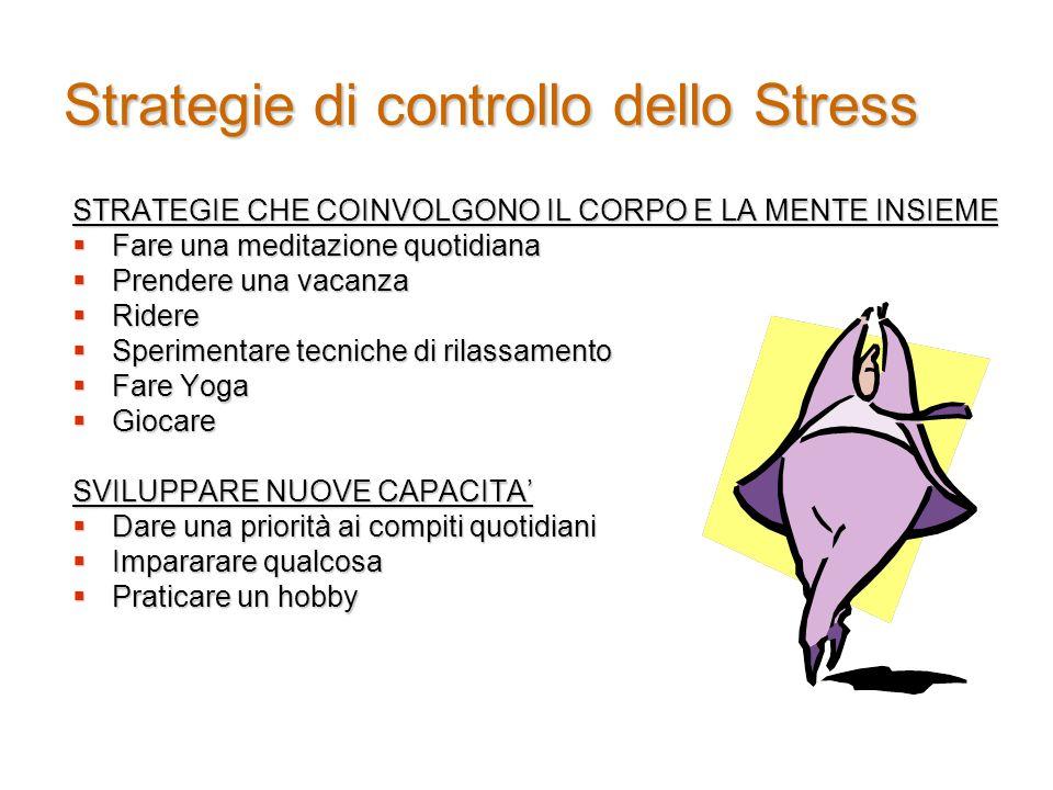 Strategie di controllo dello Stress STRATEGIE MENTALI Fare una pausa di 6 secondi… Fare una pausa di 6 secondi… Cambiare I tuoi pensieri Cambiare I tu