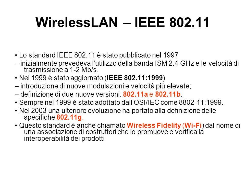 WirelessLAN – IEEE 802.11 Lo standard IEEE 802.11 è stato pubblicato nel 1997 – inizialmente prevedeva lutilizzo della banda ISM 2.4 GHz e le velocità