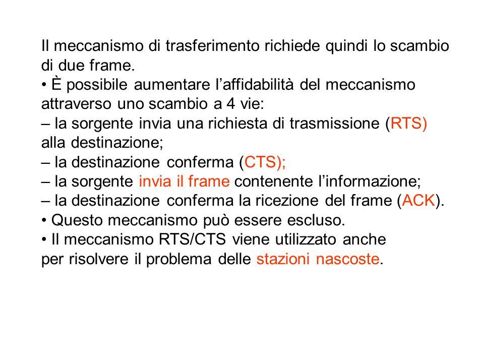 Il meccanismo di trasferimento richiede quindi lo scambio di due frame. È possibile aumentare laffidabilità del meccanismo attraverso uno scambio a 4