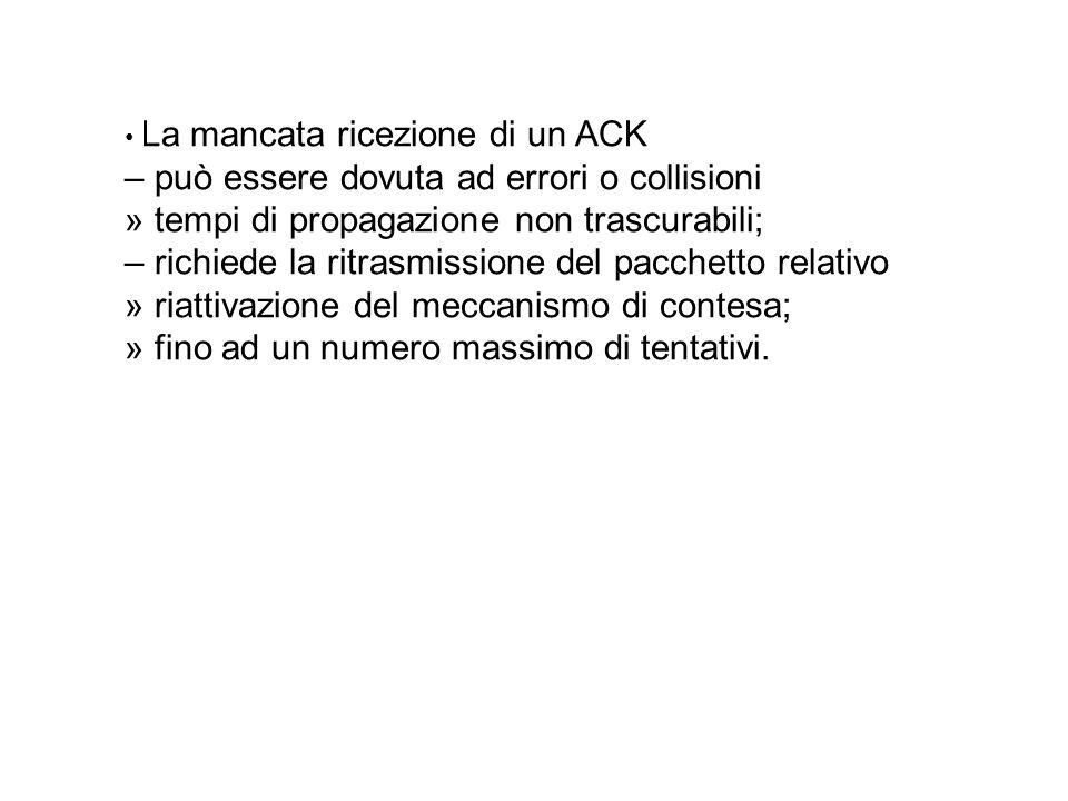 La mancata ricezione di un ACK – può essere dovuta ad errori o collisioni » tempi di propagazione non trascurabili; – richiede la ritrasmissione del pacchetto relativo » riattivazione del meccanismo di contesa; » fino ad un numero massimo di tentativi.