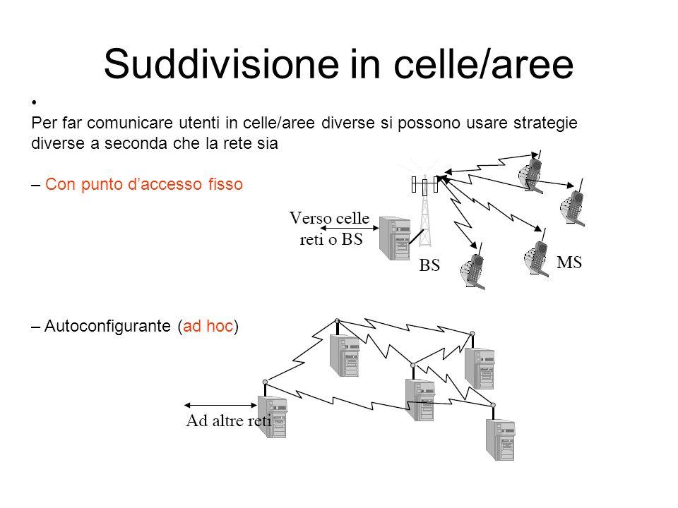 Suddivisione in celle/aree Per far comunicare utenti in celle/aree diverse si possono usare strategie diverse a seconda che la rete sia – Con punto daccesso fisso – Autoconfigurante (ad hoc)