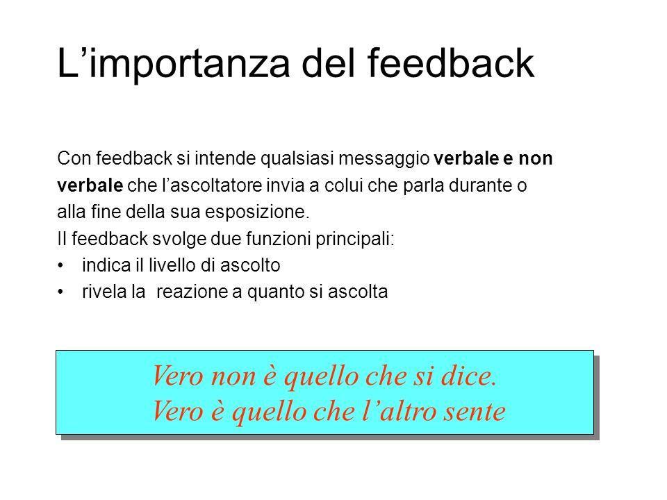 Limportanza del feedback Con feedback si intende qualsiasi messaggio verbale e non verbale che lascoltatore invia a colui che parla durante o alla fin