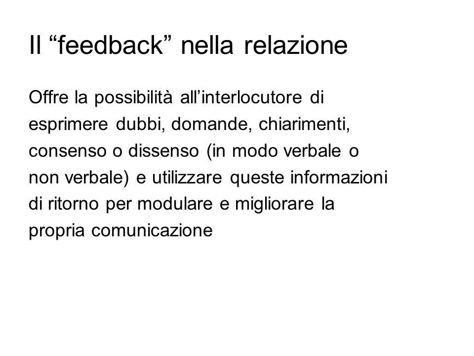 Il feedback nella relazione Offre la possibilità allinterlocutore di esprimere dubbi, domande, chiarimenti, consenso o dissenso (in modo verbale o non
