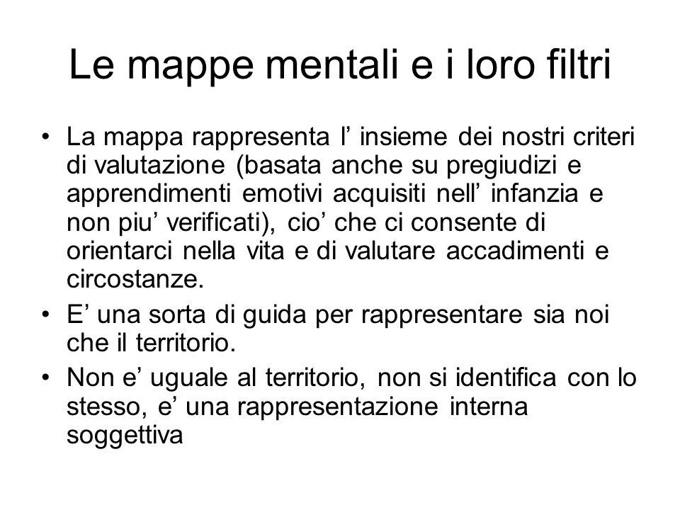 Le mappe mentali e i loro filtri La mappa rappresenta l insieme dei nostri criteri di valutazione (basata anche su pregiudizi e apprendimenti emotivi