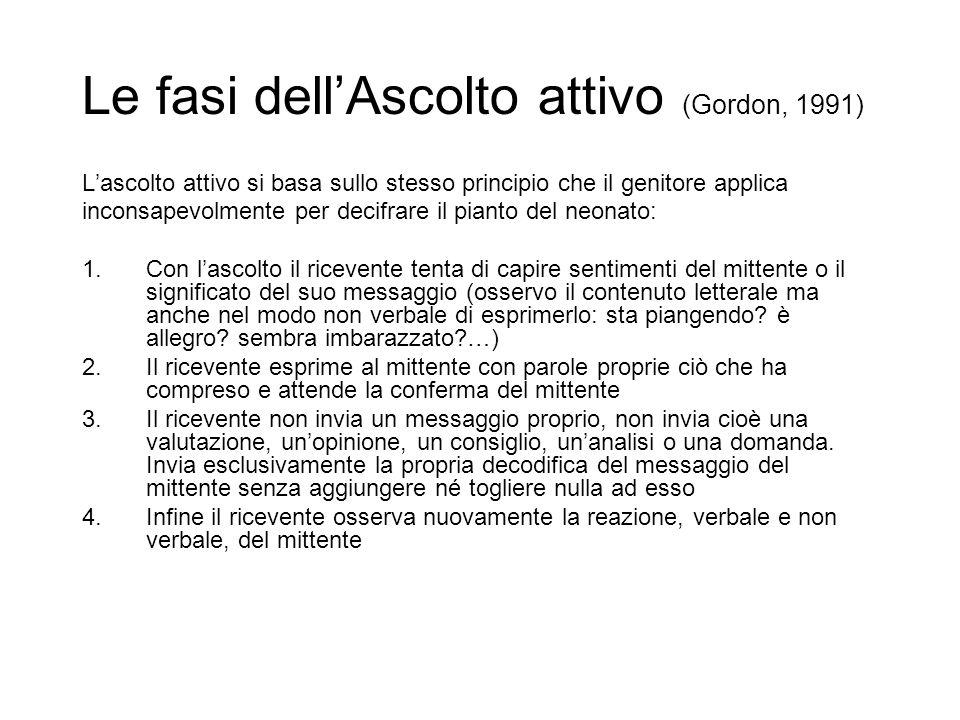 Le fasi dellAscolto attivo (Gordon, 1991) Lascolto attivo si basa sullo stesso principio che il genitore applica inconsapevolmente per decifrare il pi
