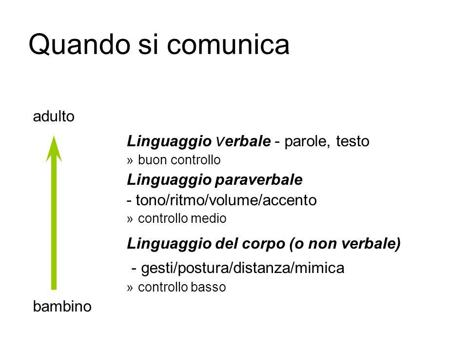 Quando si comunica adulto Linguaggio v erbale - parole, testo »buon controllo Linguaggio paraverbale - tono/ritmo/volume/accento »controllo medio Ling