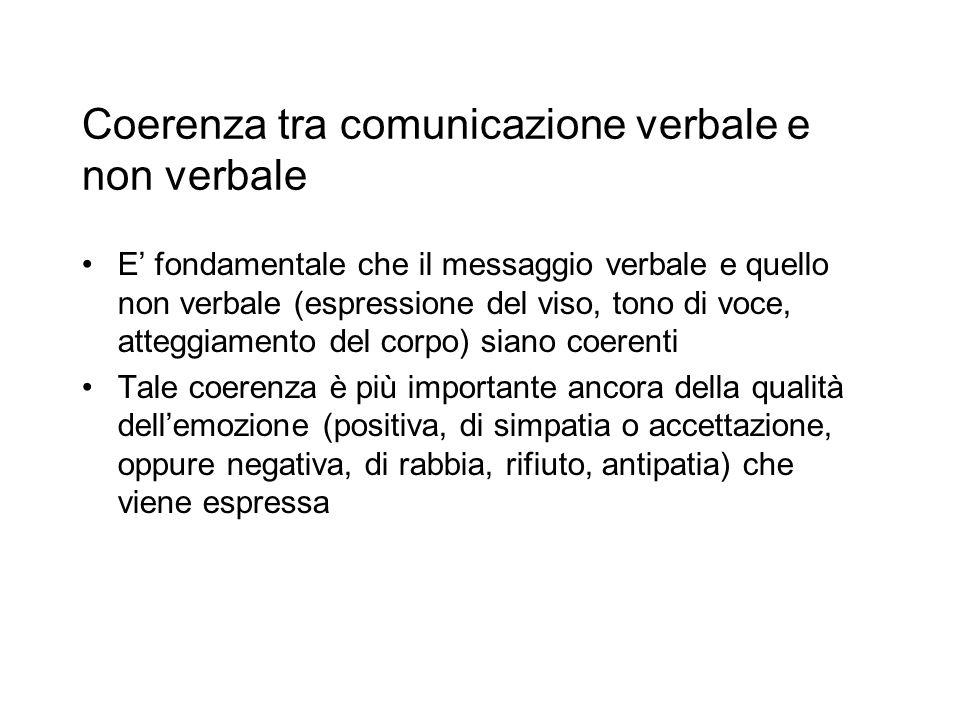 Coerenza tra comunicazione verbale e non verbale E fondamentale che il messaggio verbale e quello non verbale (espressione del viso, tono di voce, att