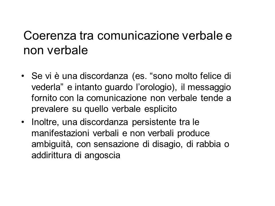Coerenza tra comunicazione verbale e non verbale Se vi è una discordanza (es. sono molto felice di vederla e intanto guardo lorologio), il messaggio f