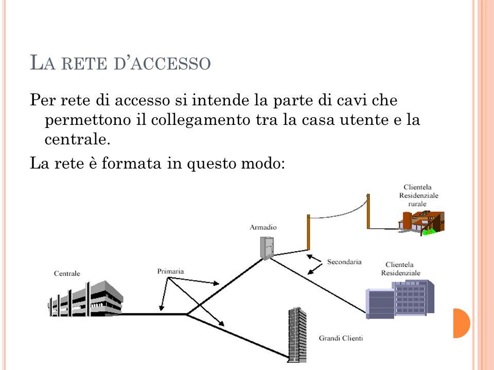 L A RETE D ACCESSO Per rete di accesso si intende la parte di cavi che permettono il collegamento tra la casa utente e la centrale. La rete è formata