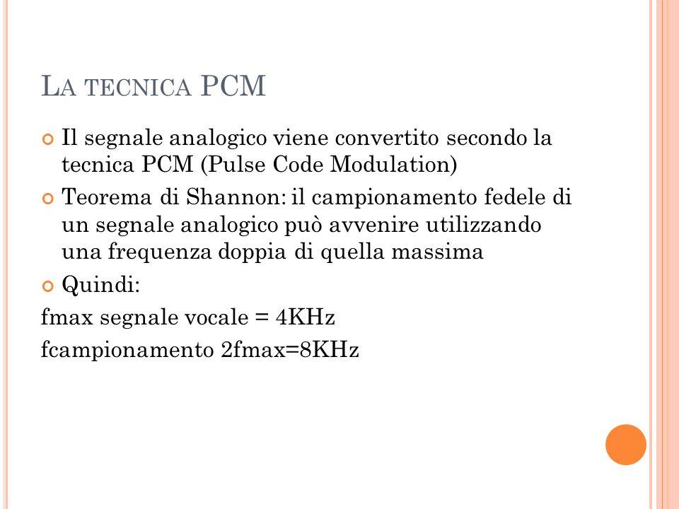 L A TECNICA PCM Il periodo di tale frequenza è di 125µs La tecnica prevede che il valore in Volt campionato sia codificato su una scala di 256 valori e quindi in una parola ad 8 bit Nellintervallo di un campionamento e laltro grazie alla multiplazione a divisione di tempo è possibile campionare la fonia di altre conversazioni