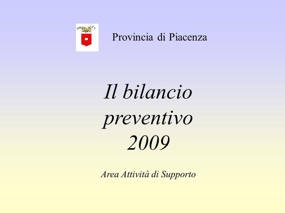 Il bilancio preventivo 2009 Area Attività di Supporto Provincia di Piacenza