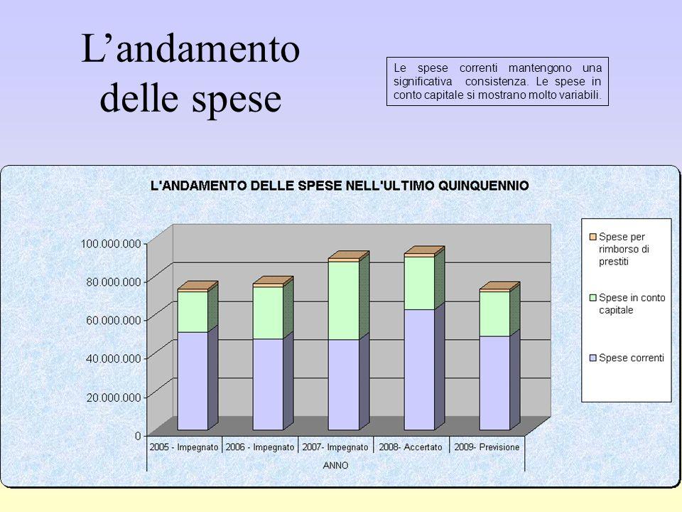 Le spese correnti mantengono una significativa consistenza.
