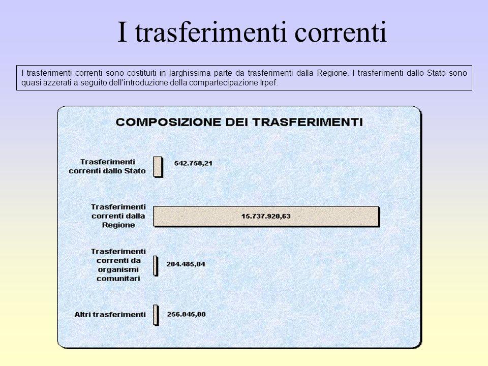 I trasferimenti correnti I trasferimenti correnti sono costituiti in larghissima parte da trasferimenti dalla Regione.