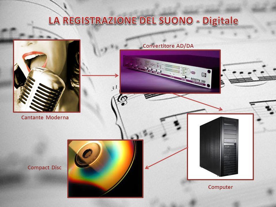 Cantante Moderna Convertitore AD/DA Computer Compact Disc