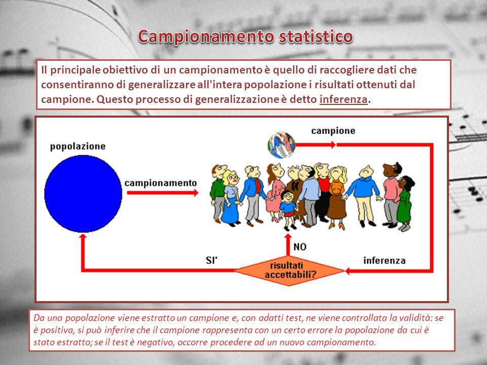 Il principale obiettivo di un campionamento è quello di raccogliere dati che consentiranno di generalizzare all'intera popolazione i risultati ottenut