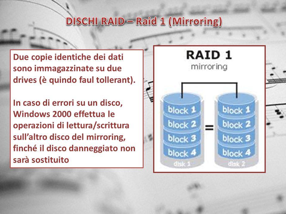 Due copie identiche dei dati sono immagazzinate su due drives (è quindo faul tollerant). In caso di errori su un disco, Windows 2000 effettua le opera