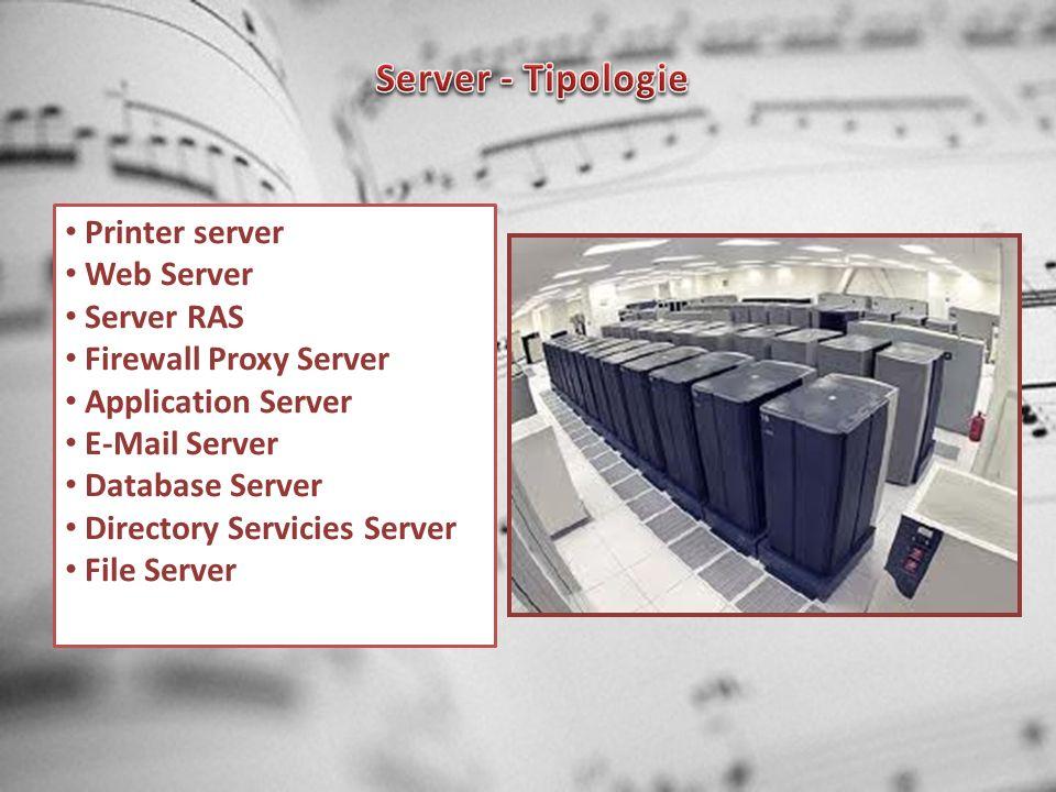 Printer server Web Server Server RAS Firewall Proxy Server Application Server E-Mail Server Database Server Directory Servicies Server File Server