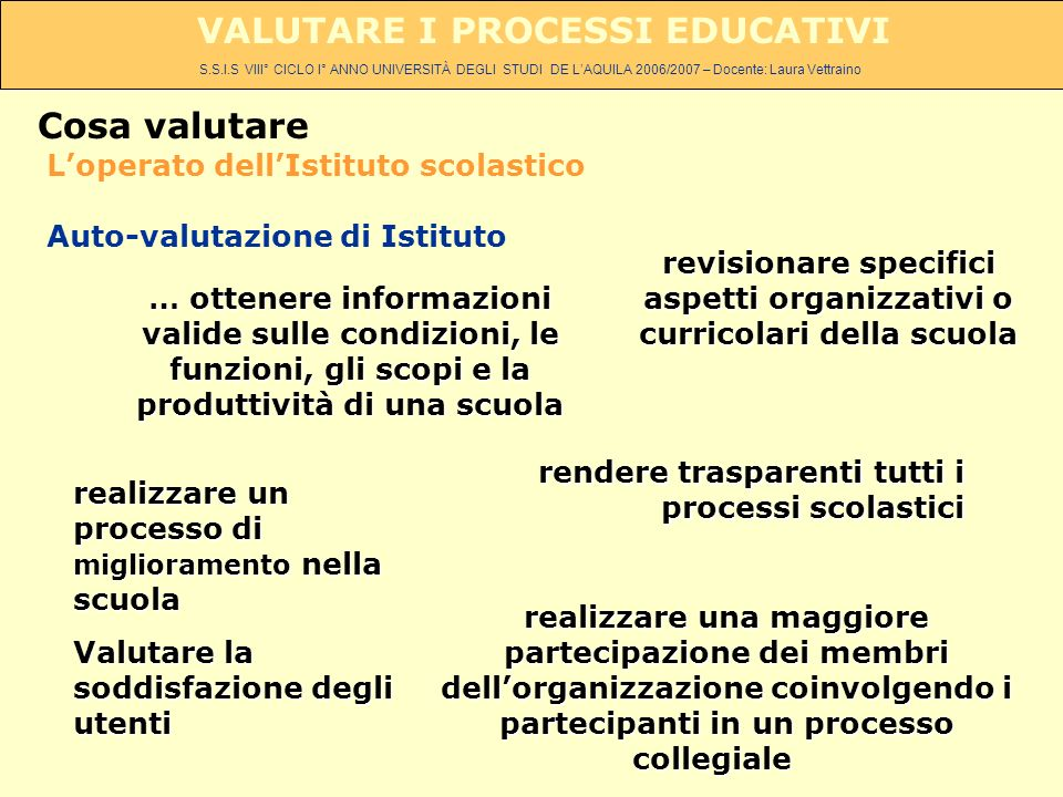 S.S.I.S VIII° CICLO I° ANNO UNIVERSITÀ DEGLI STUDI DE LAQUILA 2006/2007 – Docente: Laura Vettraino VALUTARE I PROCESSI EDUCATIVI Cosa valutare Loperat