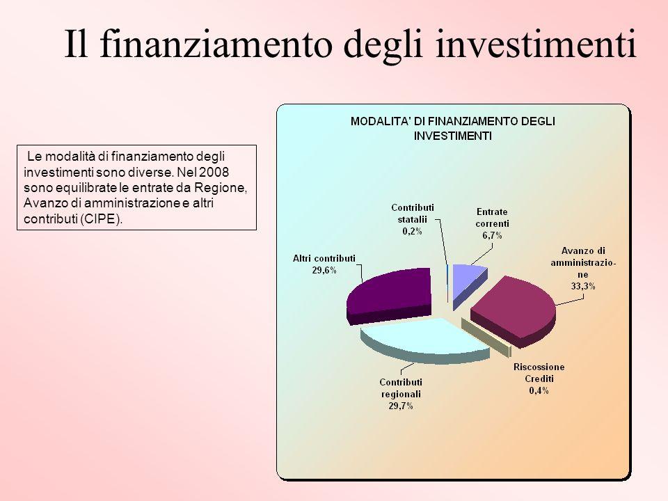 Il finanziamento degli investimenti Le modalità di finanziamento degli investimenti sono diverse.