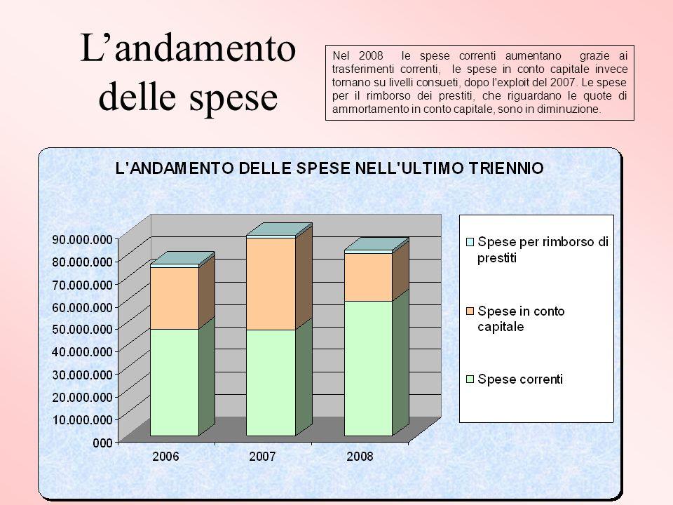 Landamento delle spese Nel 2008 le spese correnti aumentano grazie ai trasferimenti correnti, le spese in conto capitale invece tornano su livelli consueti, dopo l exploit del 2007.