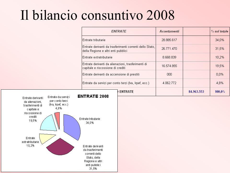Il bilancio consuntivo 2008