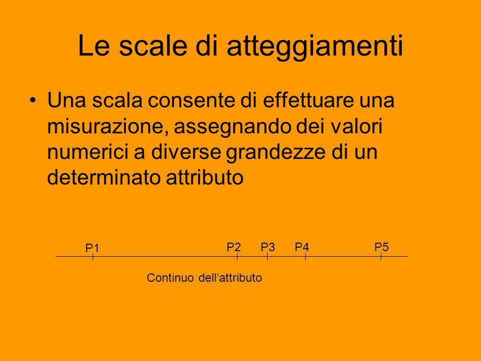 Le scale di atteggiamenti Una scala consente di effettuare una misurazione, assegnando dei valori numerici a diverse grandezze di un determinato attri