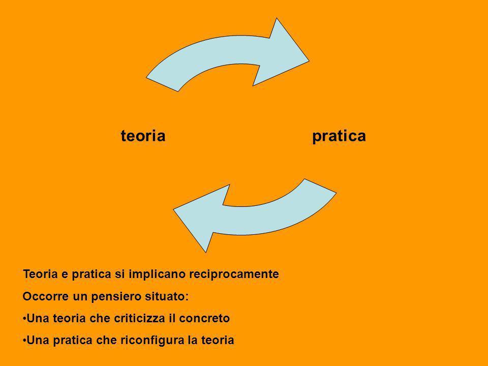praticateoria Teoria e pratica si implicano reciprocamente Occorre un pensiero situato: Una teoria che criticizza il concreto Una pratica che riconfig