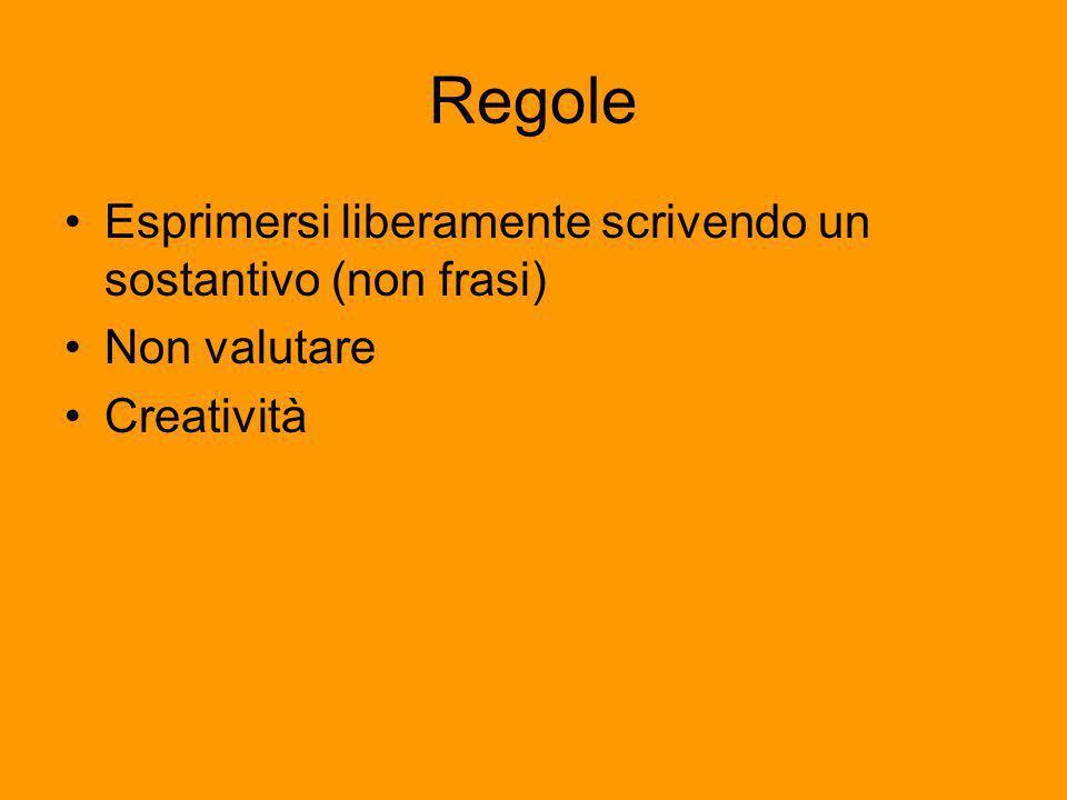 Regole Esprimersi liberamente scrivendo un sostantivo (non frasi) Non valutare Creatività