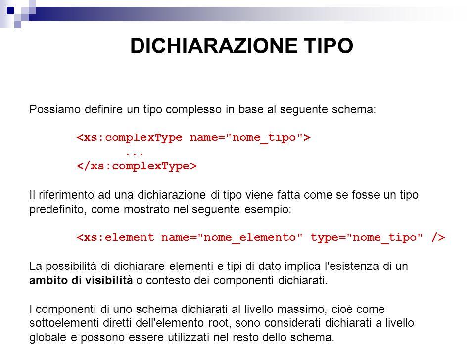 DICHIARAZIONE TIPO Possiamo definire un tipo complesso in base al seguente schema:...