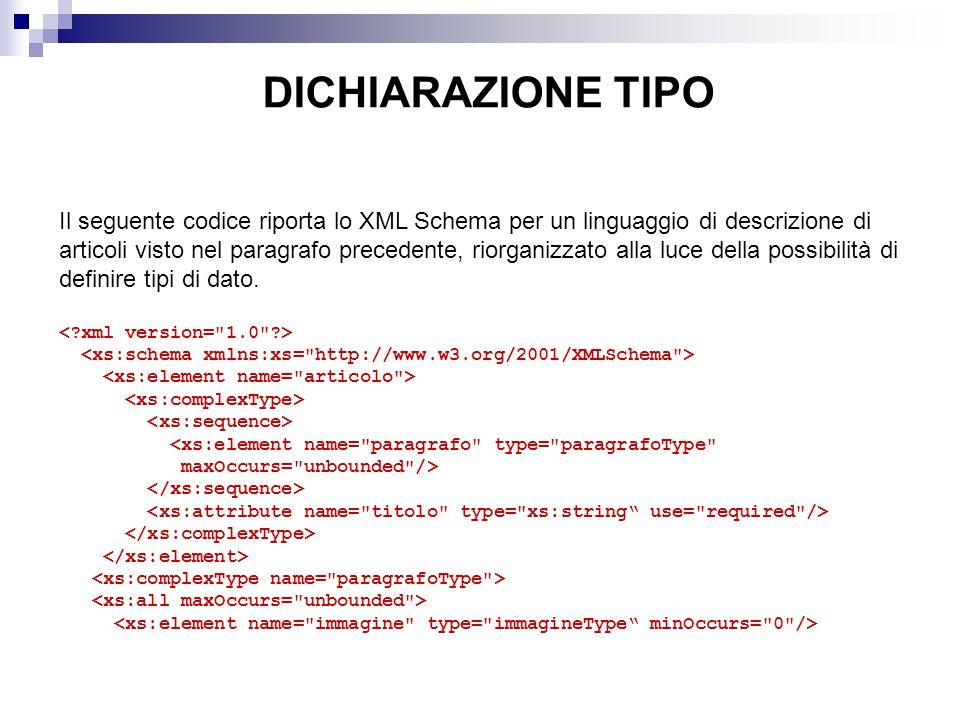 DICHIARAZIONE TIPO Il seguente codice riporta lo XML Schema per un linguaggio di descrizione di articoli visto nel paragrafo precedente, riorganizzato alla luce della possibilità di definire tipi di dato.