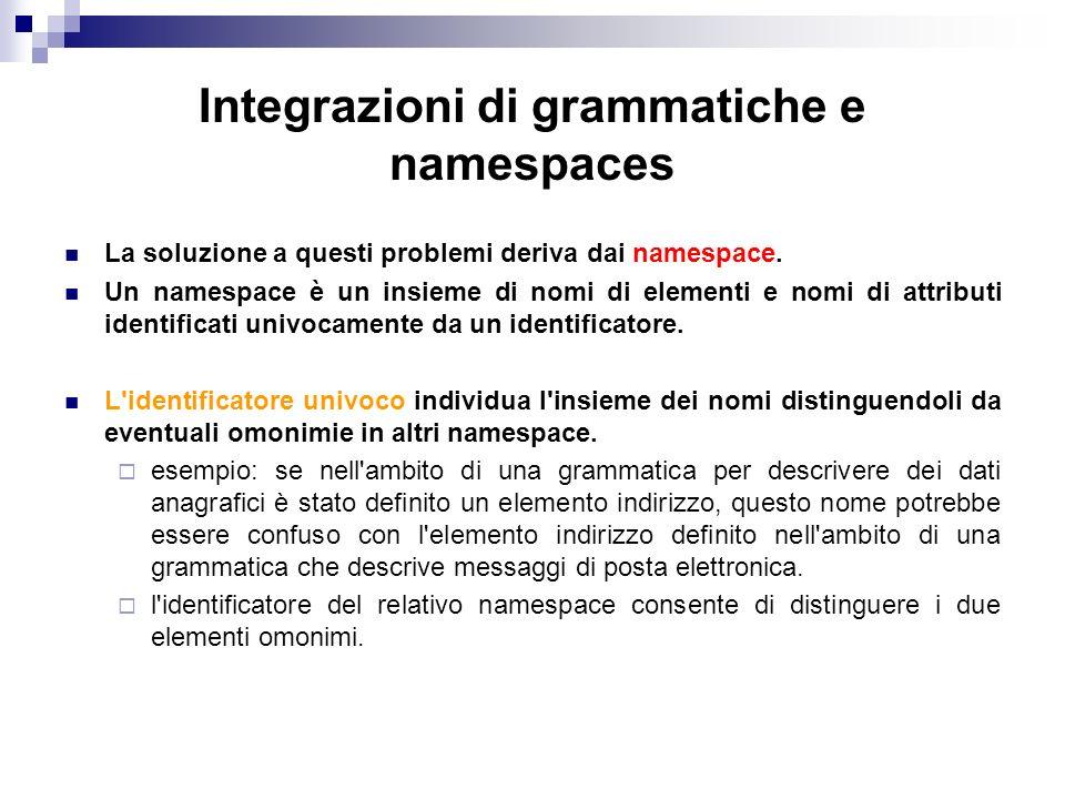 Integrazioni di grammatiche e namespaces La soluzione a questi problemi deriva dai namespace.