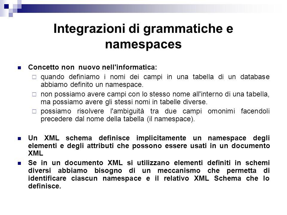 Integrazioni di grammatiche e namespaces Concetto non nuovo nell informatica: quando definiamo i nomi dei campi in una tabella di un database abbiamo definito un namespace.