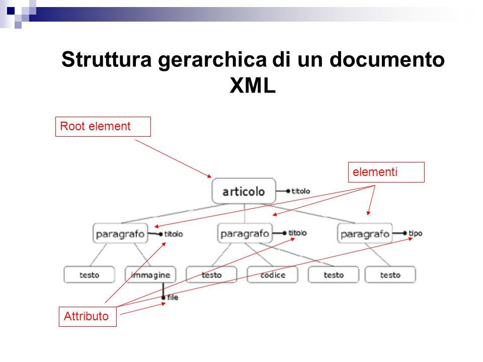Struttura gerarchica di un documento XML Root element elementi Attributo
