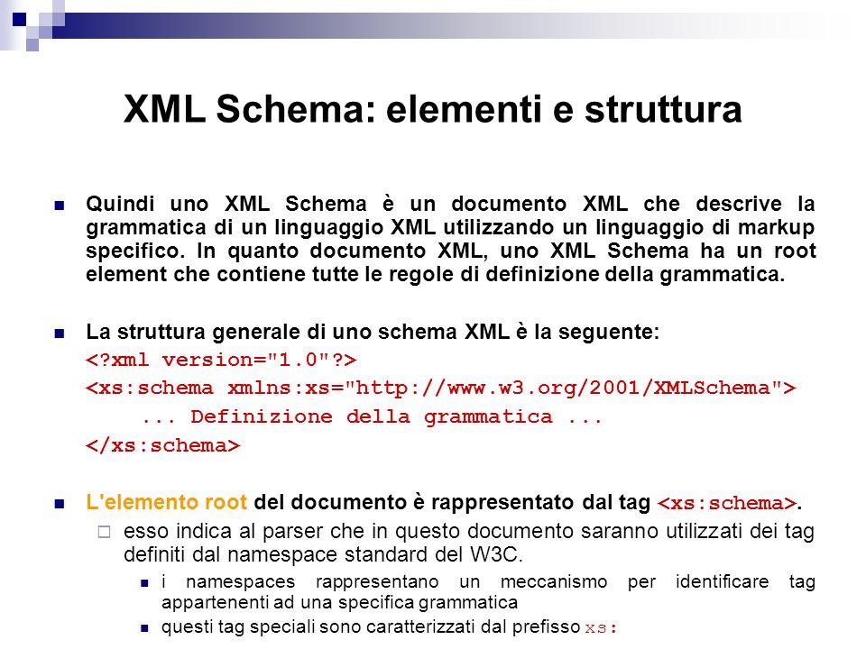 XML Schema: elementi e struttura Quindi uno XML Schema è un documento XML che descrive la grammatica di un linguaggio XML utilizzando un linguaggio di markup specifico.