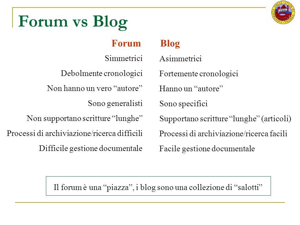Blogroll E una lista di link ai siti web che lautore del blog considera validi o interessanti.