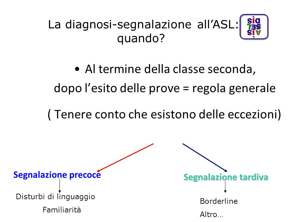 Al termine della classe seconda, dopo lesito delle prove = regola generale ( Tenere conto che esistono delle eccezioni) La diagnosi-segnalazione allAS