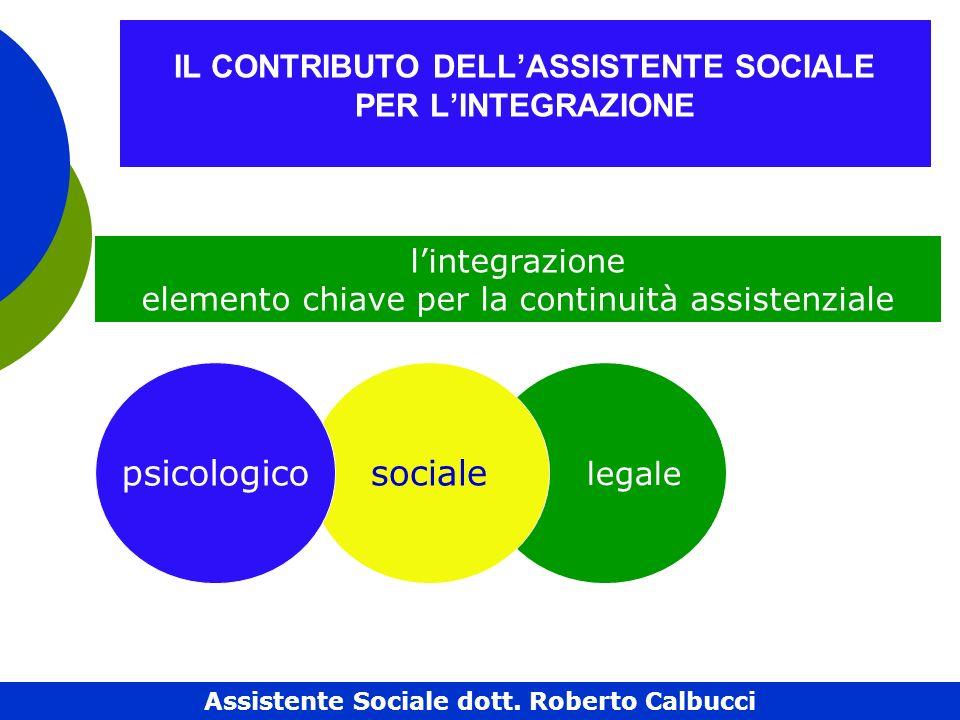 IL CONTRIBUTO DELLASSISTENTE SOCIALE PER LINTEGRAZIONE lintegrazione elemento chiave per la continuità assistenziale Assistente Sociale dott.