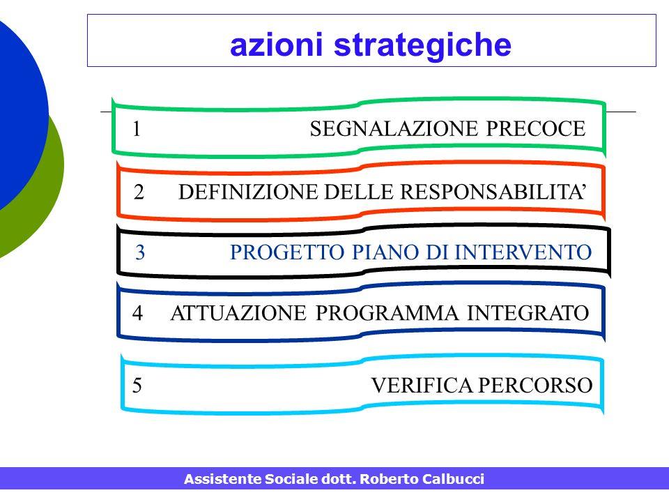 azioni strategiche 1 SEGNALAZIONE PRECOCE 3 PROGETTO PIANO DI INTERVENTO 2 DEFINIZIONE DELLE RESPONSABILITA 5 VERIFICA PERCORSO 4 ATTUAZIONE PROGRAMMA INTEGRATO Assistente Sociale dott.