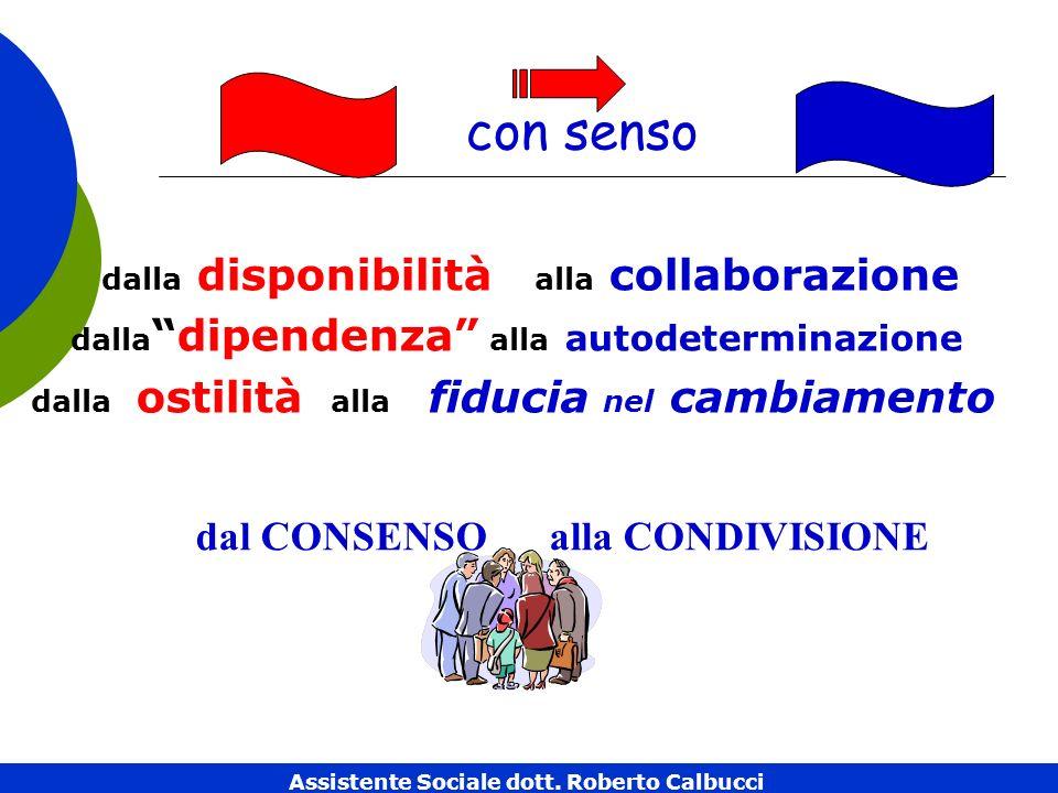 con senso dalla disponibilità alla collaborazione dalladipendenza alla autodeterminazione dalla ostilità alla fiducia nel cambiamento dal CONSENSO alla CONDIVISIONE Assistente Sociale dott.