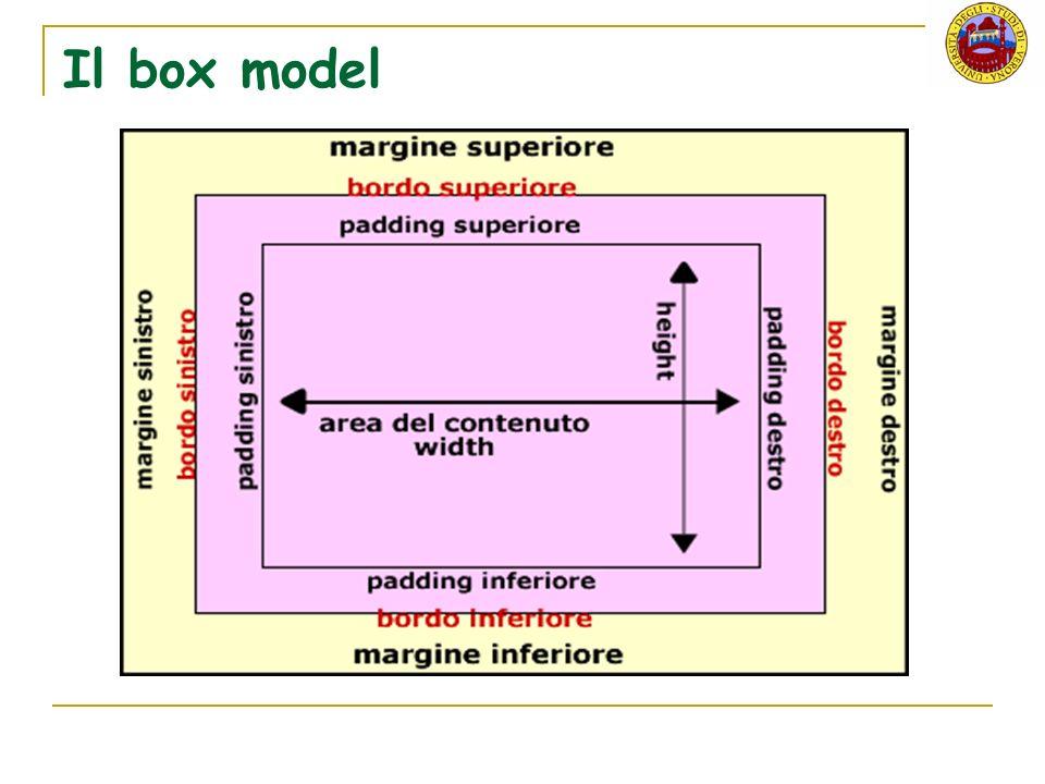 Il box model