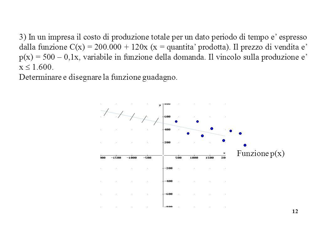 12 3) In un impresa il costo di produzione totale per un dato periodo di tempo e espresso dalla funzione C(x) = 200.000 + 120x (x = quantita prodotta)