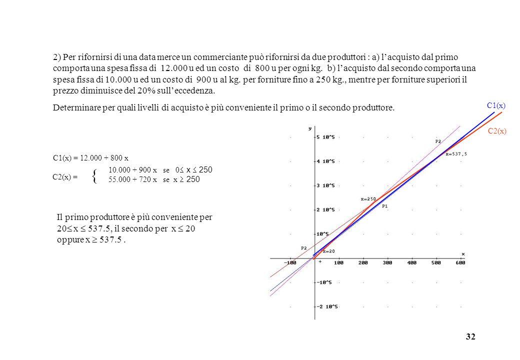 32 2) Per rifornirsi di una data merce un commerciante può rifornirsi da due produttori : a) lacquisto dal primo comporta una spesa fissa di 12.000 u