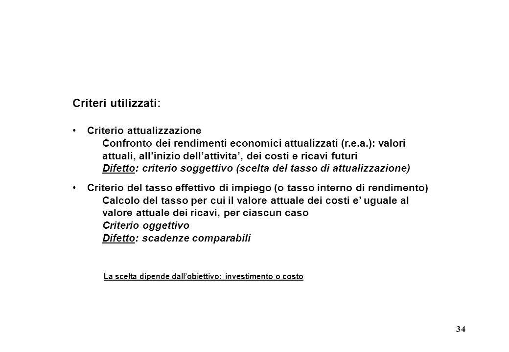 34 Criteri utilizzati: Criterio attualizzazione Confronto dei rendimenti economici attualizzati (r.e.a.): valori attuali, allinizio dellattivita, dei