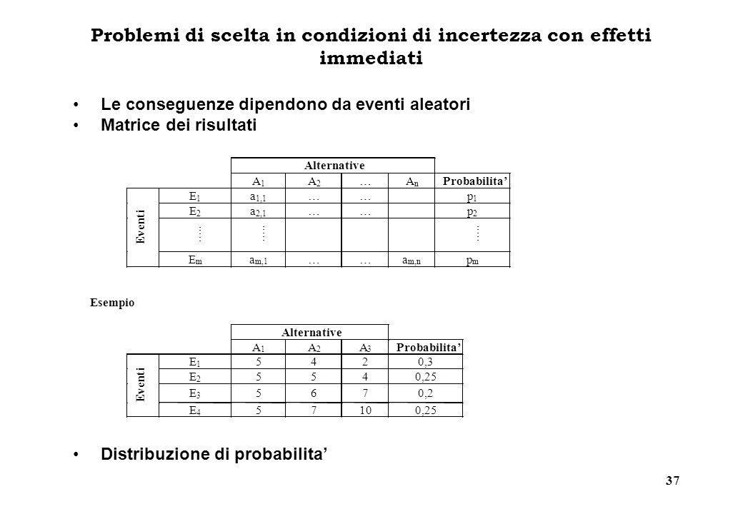 37 Problemi di scelta in condizioni di incertezza con effetti immediati Le conseguenze dipendono da eventi aleatori Matrice dei risultati Distribuzion