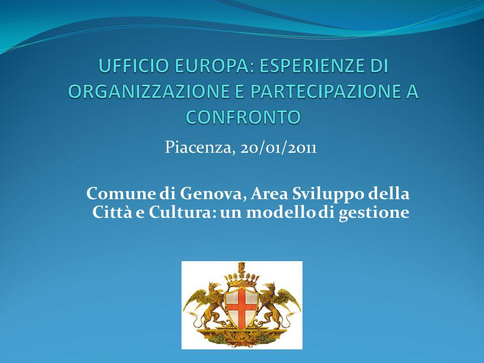 Piacenza, 20/01/2011 Comune di Genova, Area Sviluppo della Città e Cultura: un modello di gestione